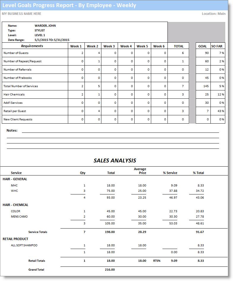 goalprogressemployeeweeklyoutputpng – Employee Weekly Report