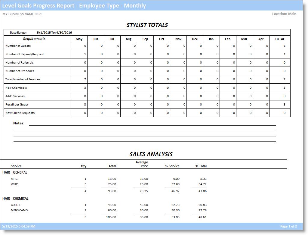 level goals progress report by employee type monthly